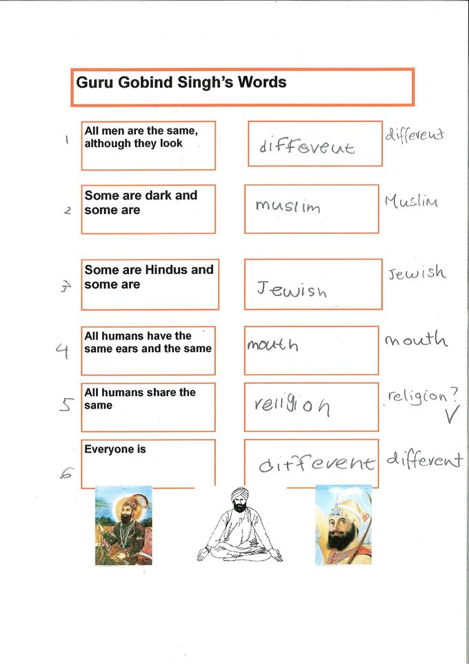 Worksheet Related Keywords & Suggestions - Label A Synagogue Worksheet ...
